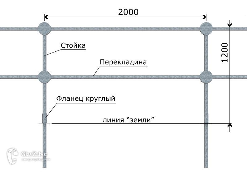 тип 903