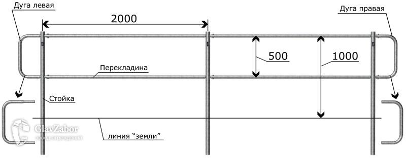 тип 905