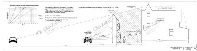 thumbnail of Scheme H7000
