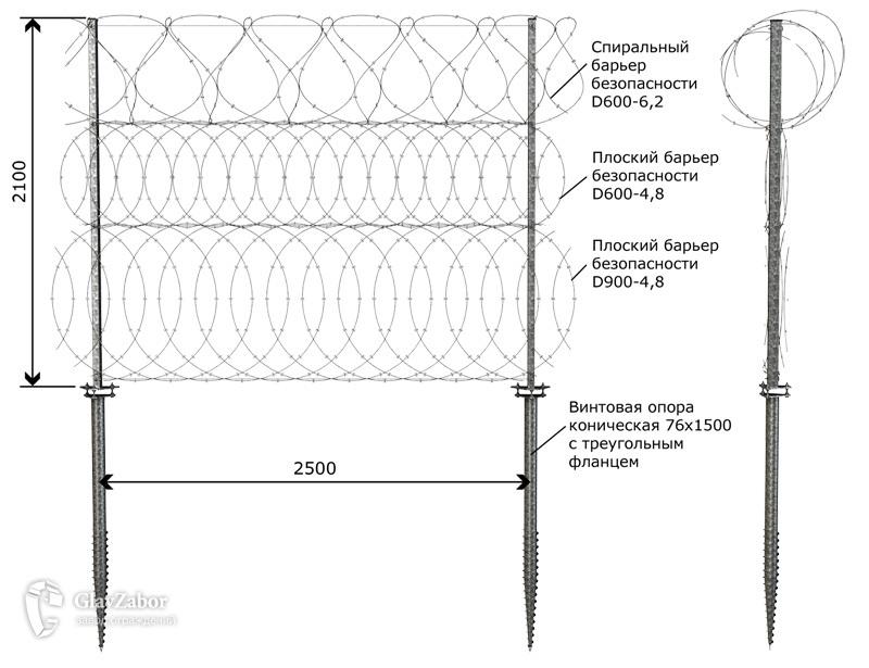 Эскиз ИЗП (тип 603) высотой 2100
